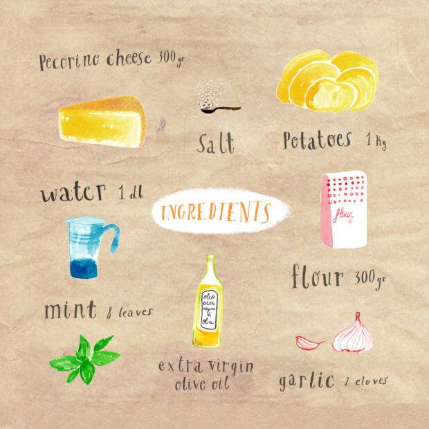aurora-cacciapuoti-recipe-box-ingredients